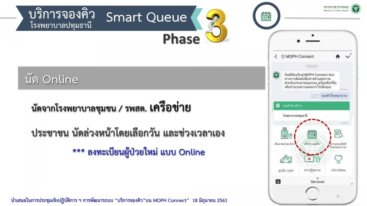 รพ.ปทุมธานีแก้แออัด-คนล้น ให้จองคิวผ่านไลน์ 'MOPH Connect' วางระบบ 'แจ้งเตือน' 4 สเต็ป